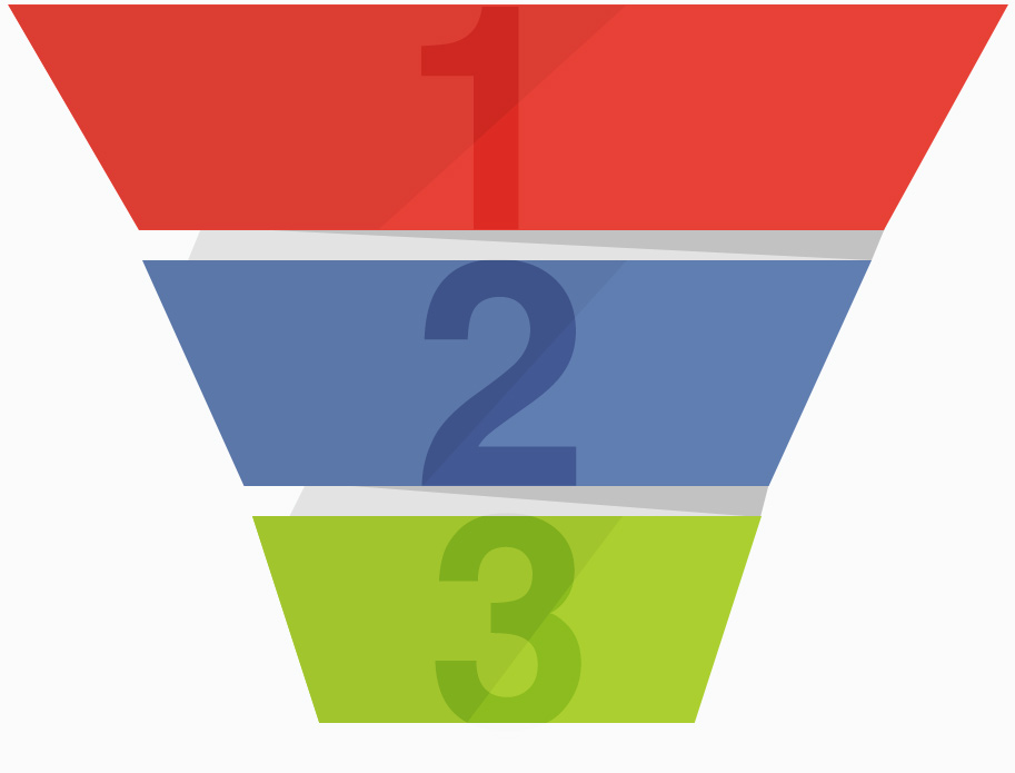 Digital Marketing Sales Funnel